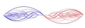 vibrating string 3