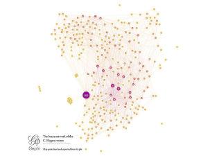 Mentatseb wik .elegans-brain-network