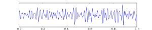 Gamma Wave  from Hgamboa