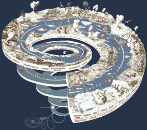 PD Geological_time_spiral